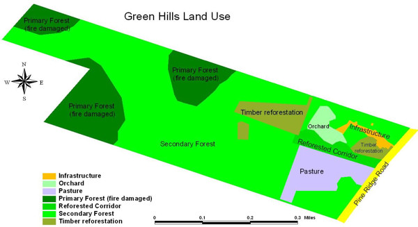 Green Hills Land Use
